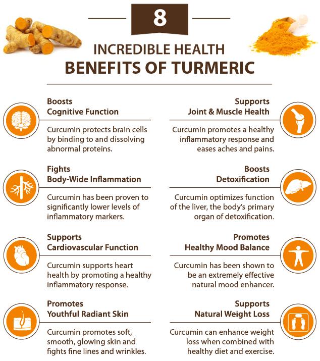nutrient-turmeric-incredible-health-benefits-of-turmeric-ingredient-infographic.jpg