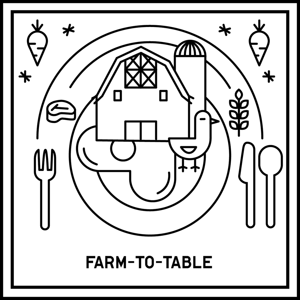 A model in which the proprietor of a restaurant directs his/her purchases toward local farmers in order to reduce footprint while simultaneously supporting the local economy.