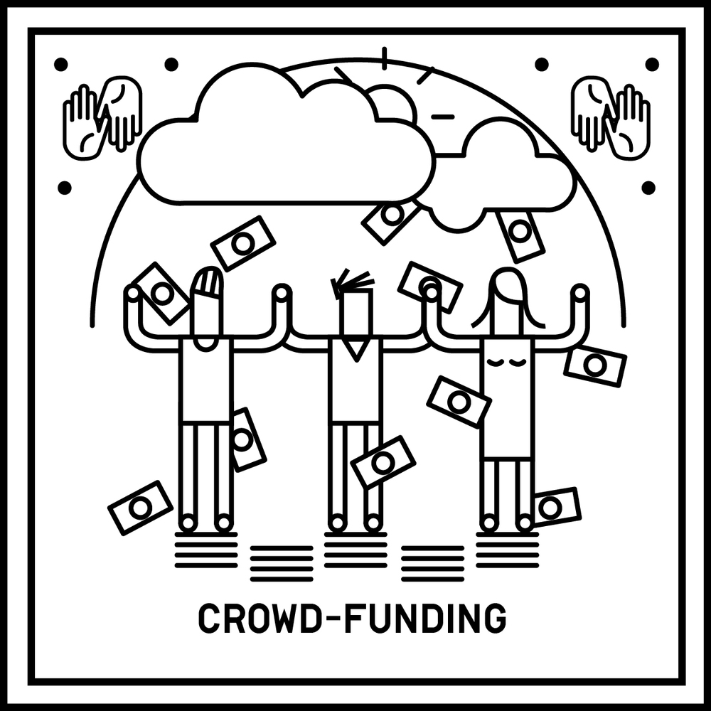 A method of fundraising that activates a group of people to make a mass of small purchases that collectively fund a project or initiative. Start Some Good, Kickstarter, IndieGoGo, Patreon