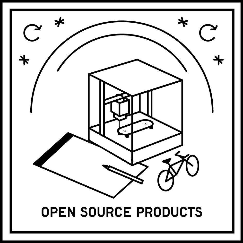 Products that are available for free/low cost that allow the end users to build upon a framework in order to develop new solutions that can scale across industry. Processing, Makerbot, Arduino.