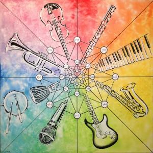 sacred_solfeggio_music_study_by_codygat-d4j22ld-300x300.jpg