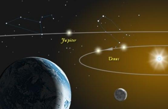venus-jupiter-orbits-Jay-Ryan-Classical-Astronomy.jpg
