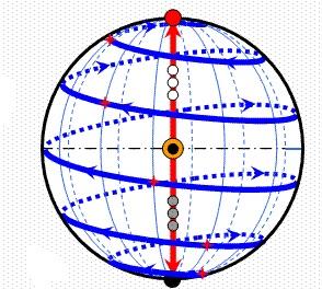 spherical-spiral.jpg