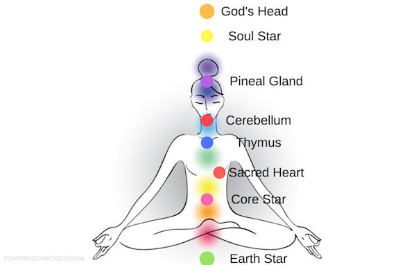 extended-chakra-system.png
