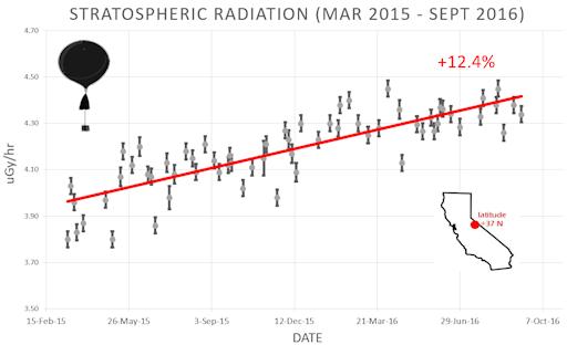 stratosphere_11sep16_strip.png