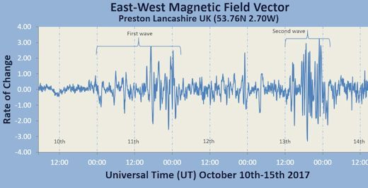 magneticunrest_strip.jpg