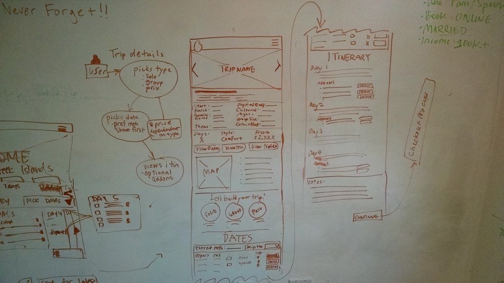 With some brief user testing of the different iterations, we decided to go with a page scrolling straight down touching on the different sections as it seemed to be the least confusing.