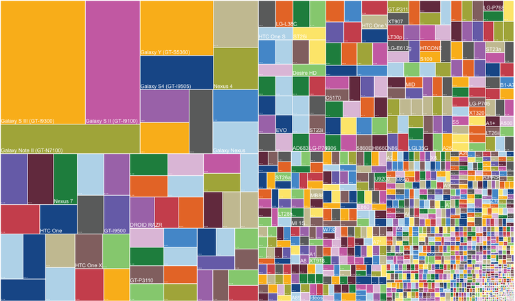android_fragmentation.png