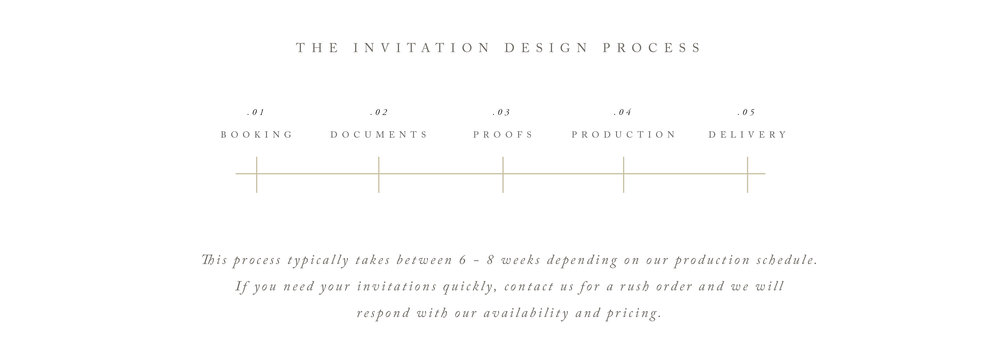 Invite Process 2.jpg