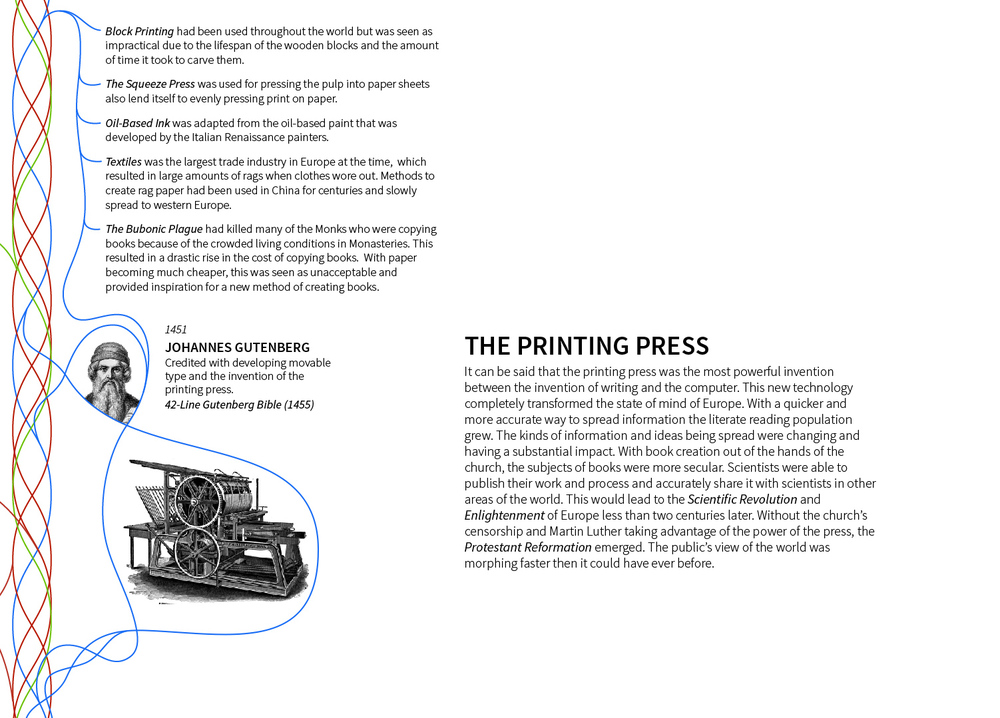 10 The Printing Press-08.jpg