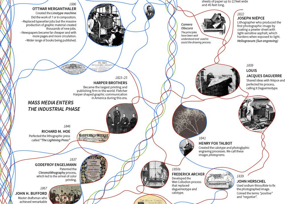 12 Industrial Revolution-08.jpg