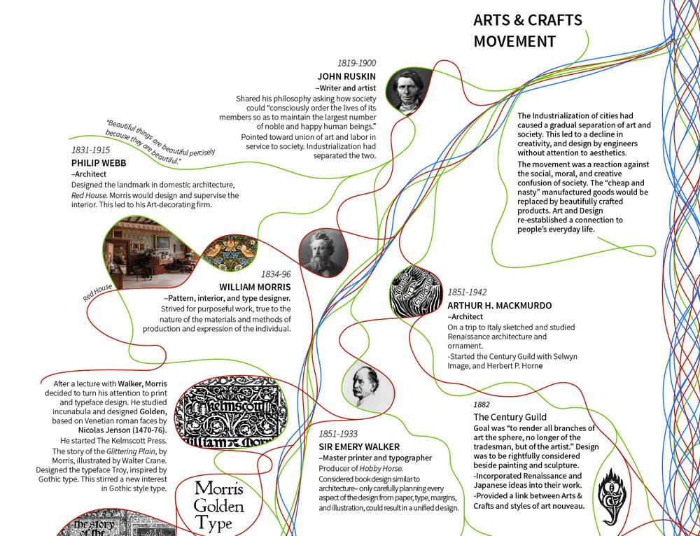 13 Arts & Crafts-08.jpg