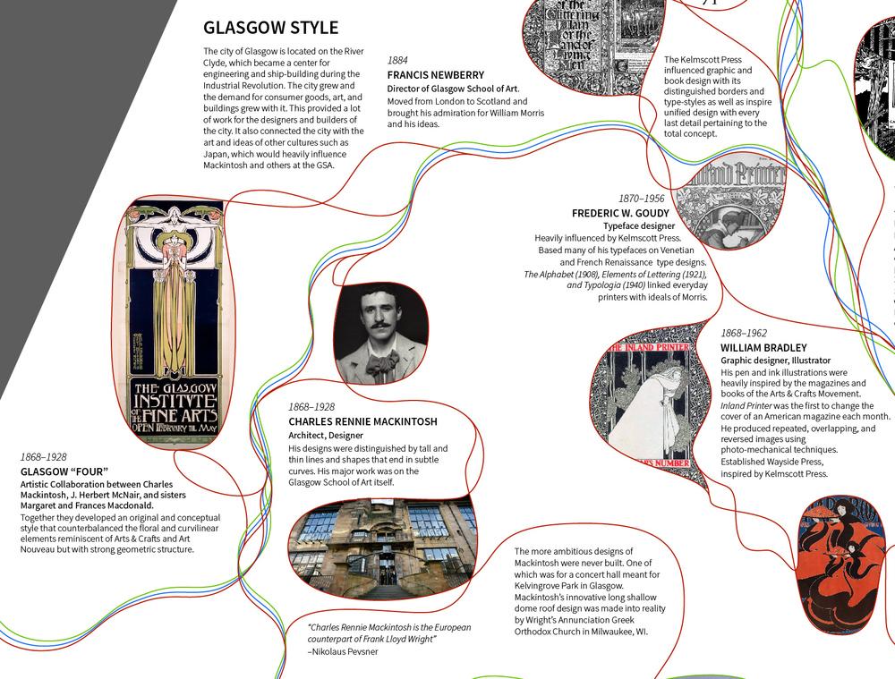 15 Glasgow Style-08.jpg