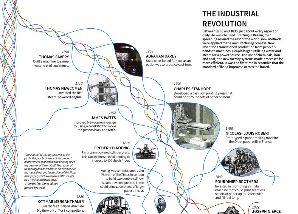 11 Industrial Revolution-08.jpg