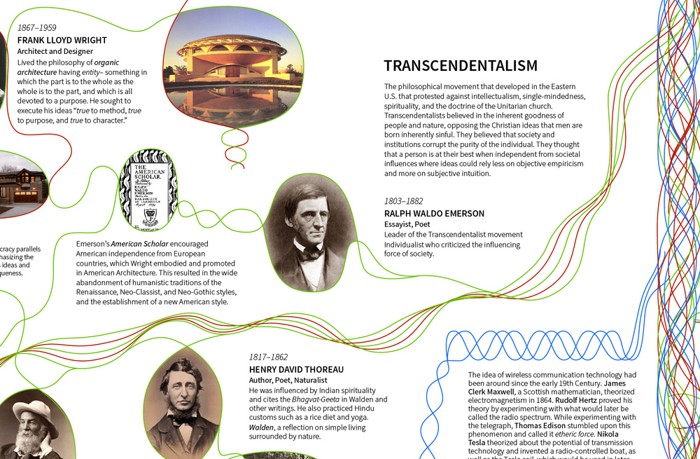 21 Transcendentalism-08.jpg