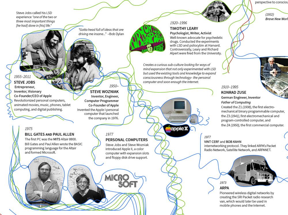 28 Digital Revolution-08.jpg