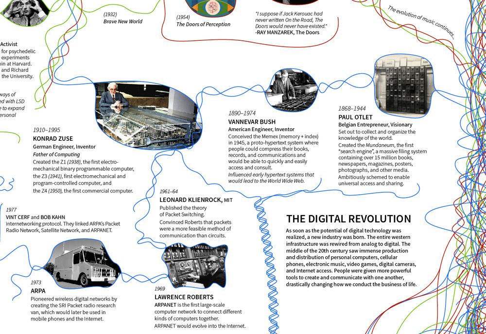 29 Digital Revolution-08.jpg