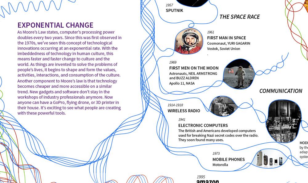 32 Expontential Change-08.jpg