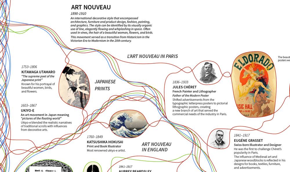 17 Art Nouveau-08.jpg