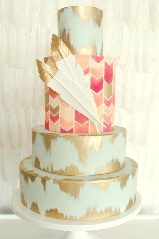 Image Courtesy of:  The Cake Blog