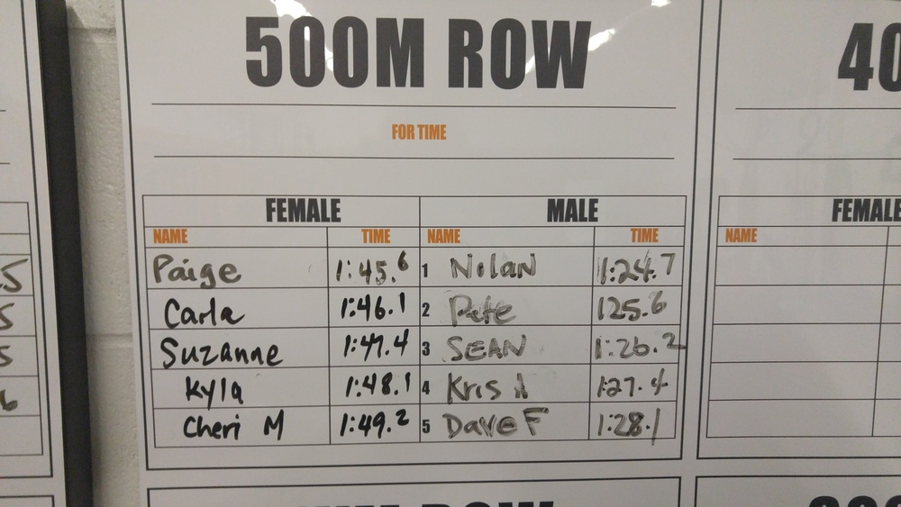 Check out the new top 5 boards for 500 m row times
