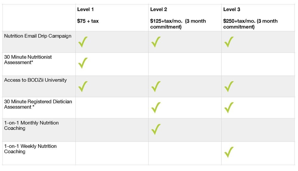 Nutrition Membership Options (member)_Page_2.jpg