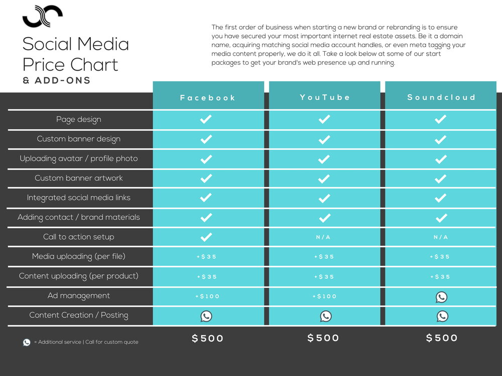 Video Pricing Chart-4.jpg