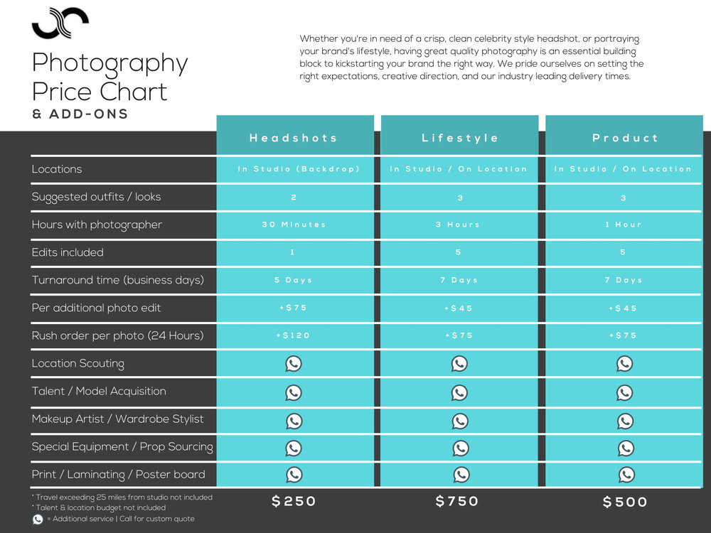 Video Pricing Chart (3)-1.jpg