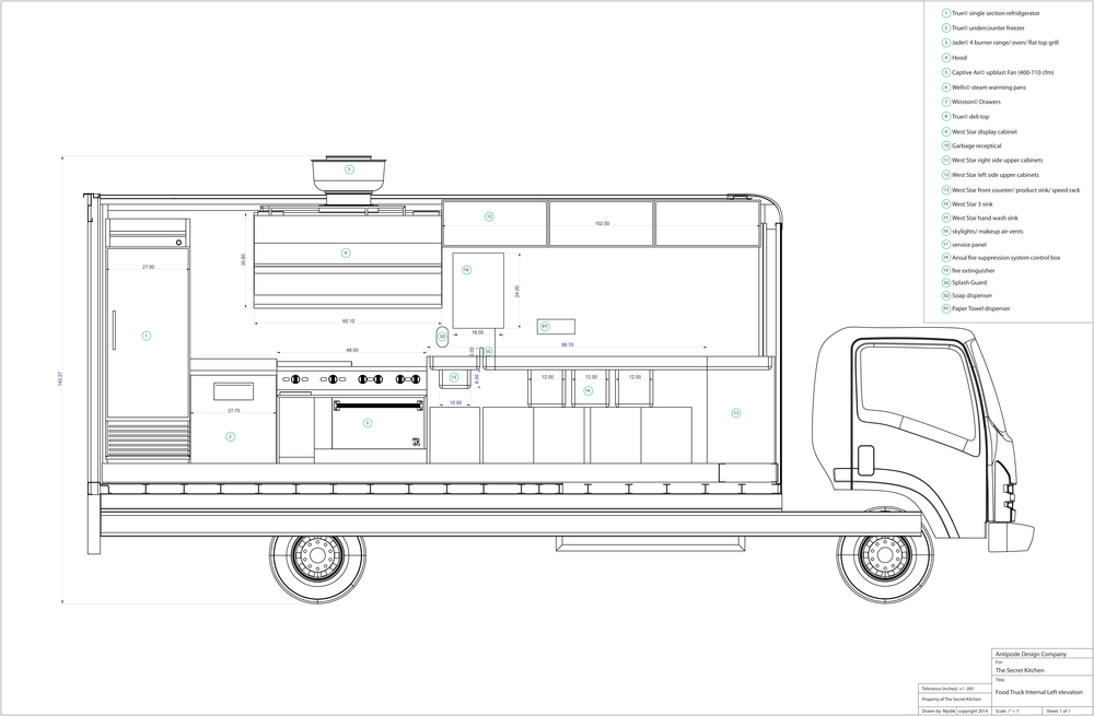 Schematics — Antipode Design Co