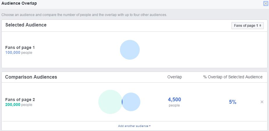 8133242ceb4 How to find out if fans of a facebook page also like another page of ...