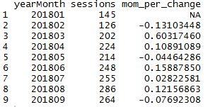 mutate function usage in google analytics data in R.JPG