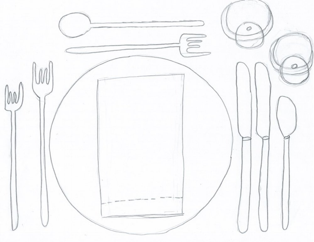 Etiquette for Your Tabletop: Place Settings — Destination Wedding ...