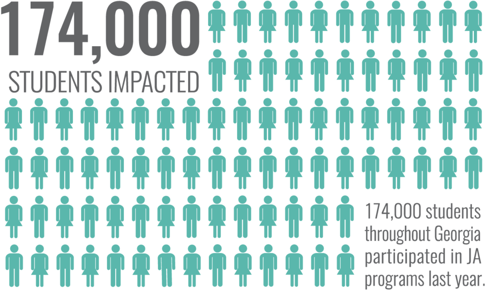 174K-Students-Impacted-Infographic-FY17.png