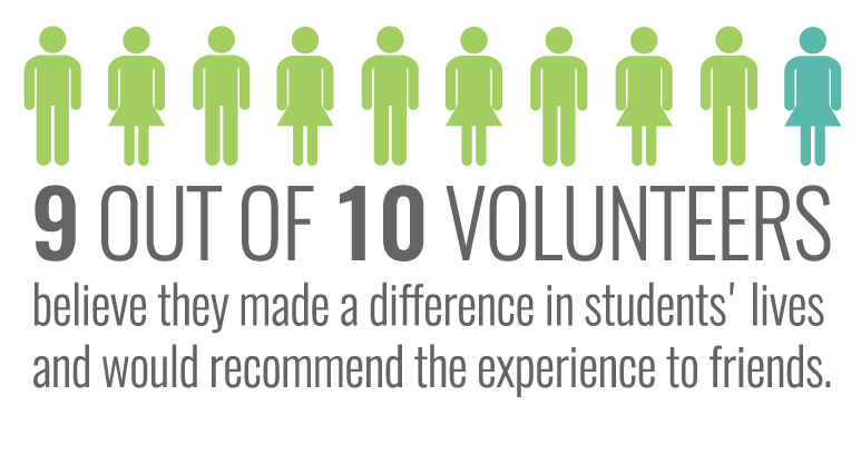 9-out-10-volunteers-infographic.png