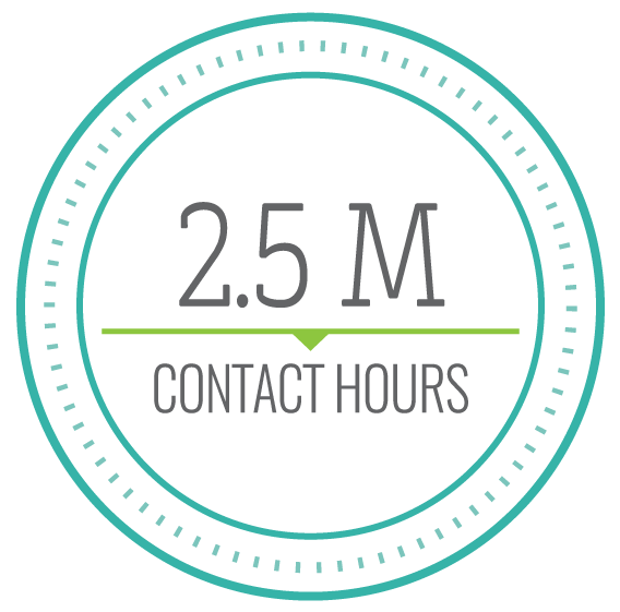 Student-Contact-Hours-FY17.png