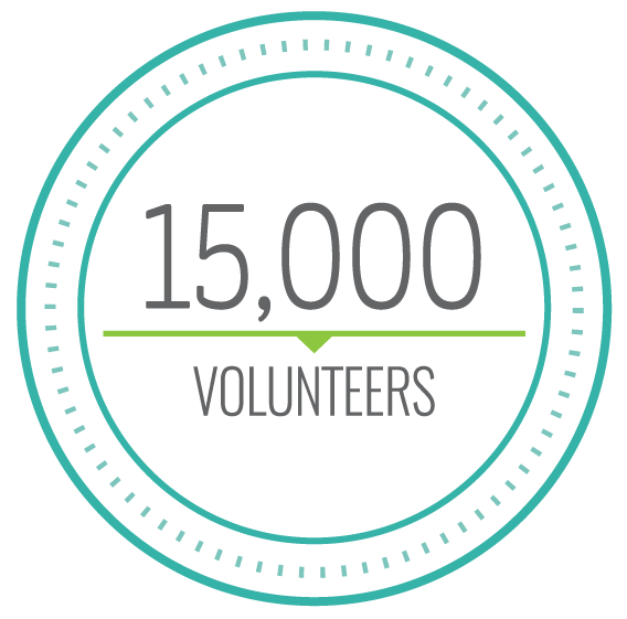 15K-volunteers-FY17.png