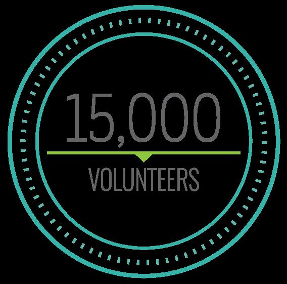 15000-volunteers-FY17.png