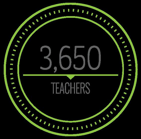 2650-Teachers.png