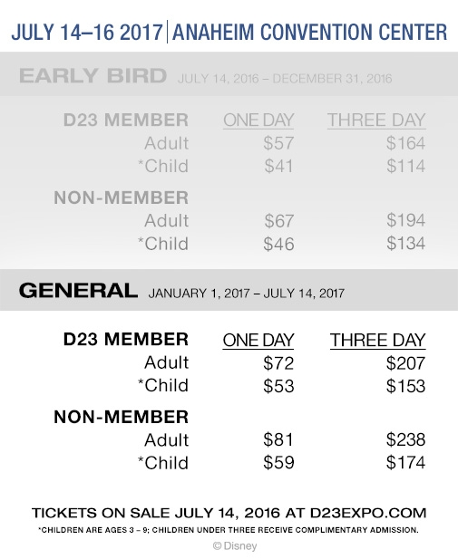 D23 ticket prices for 2017