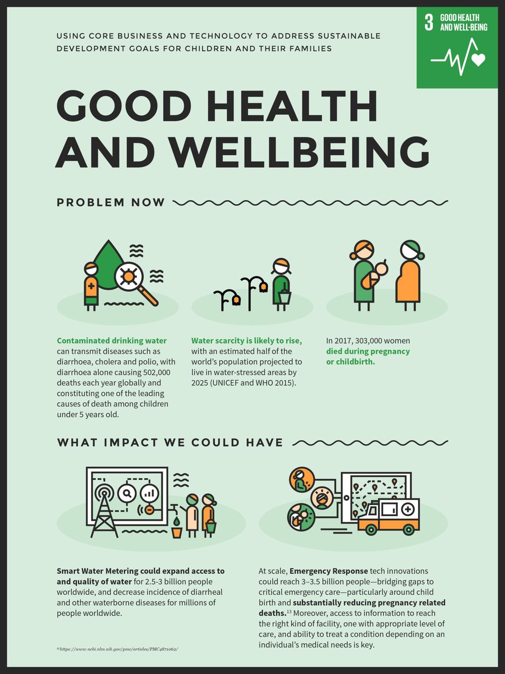 Good+Health.png