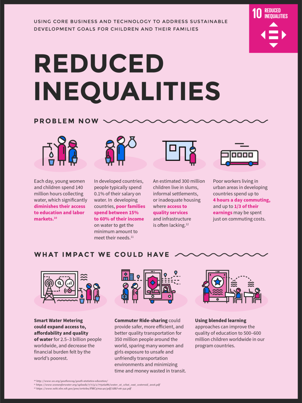 Reduced+Inequalities.png