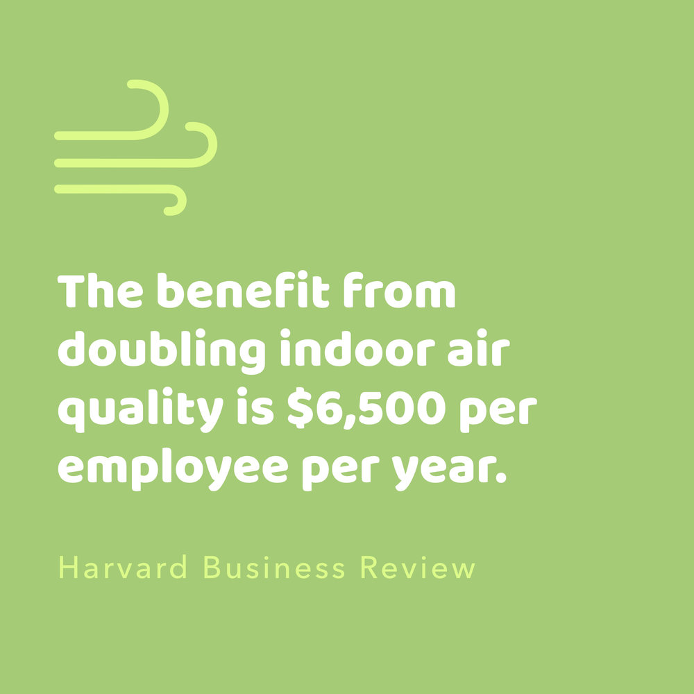 HBR Air Pollution in the office