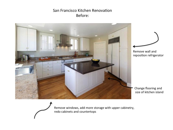 San Francisco Kitchen Remodel: Before and After | Interior Design ...