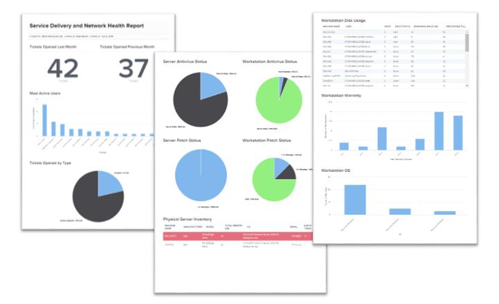 Executive reporting and metrics