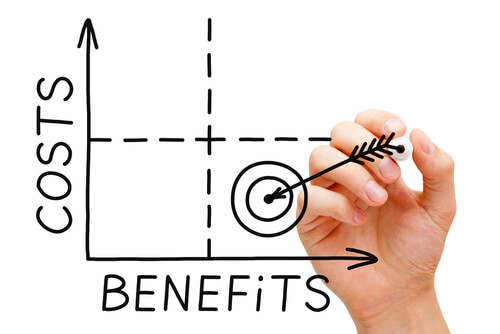 Fixed cost plans to help manage your budget