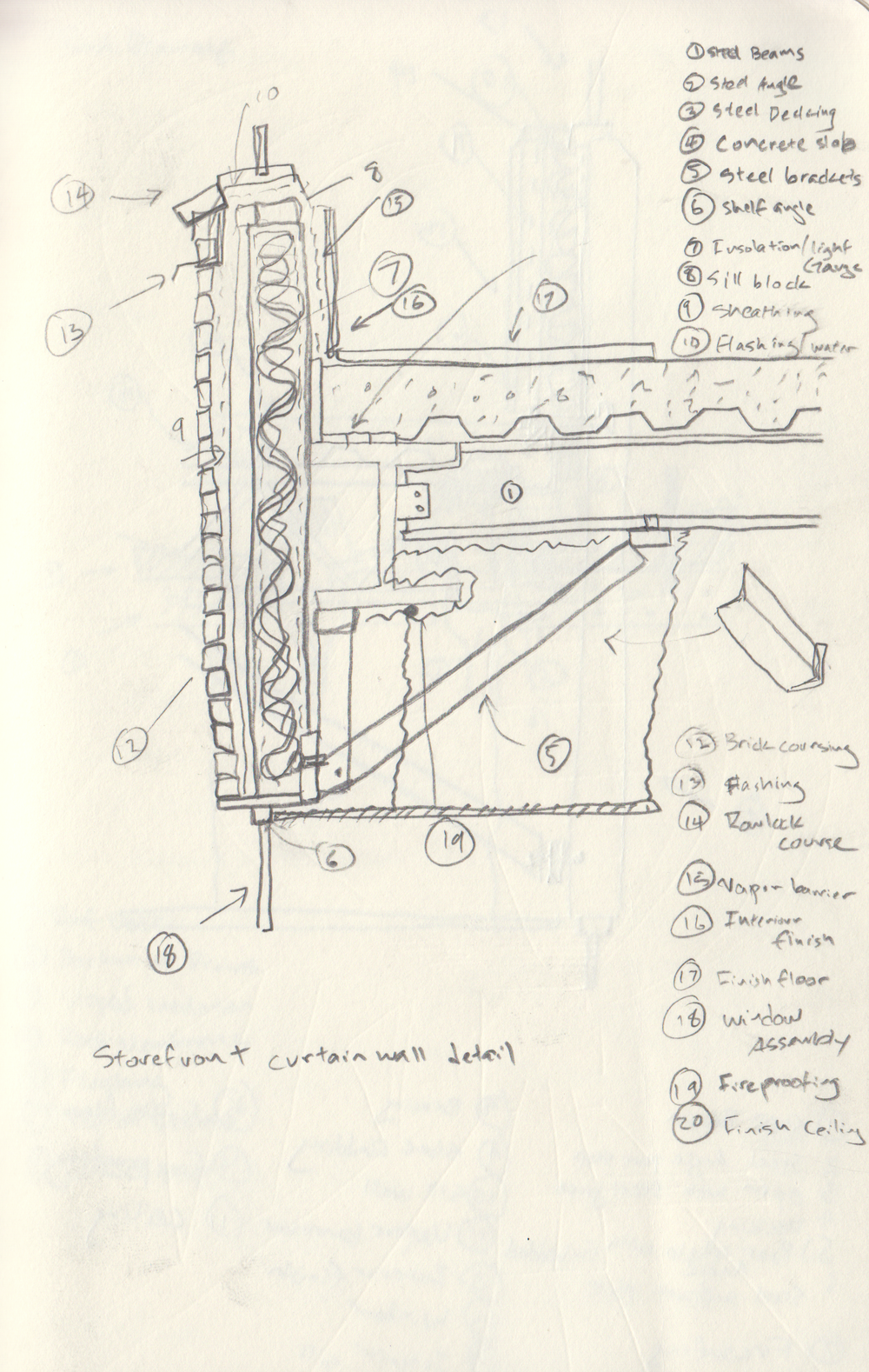 Curtain Wall Building Assembly Detail