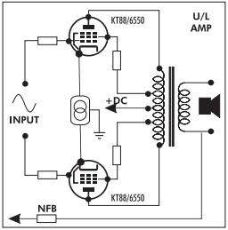 Ultra linear amp.jpg