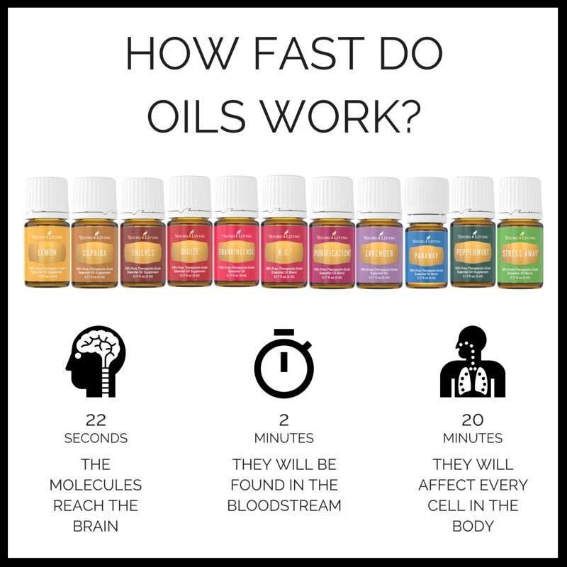 How Fast Essential Oils Work