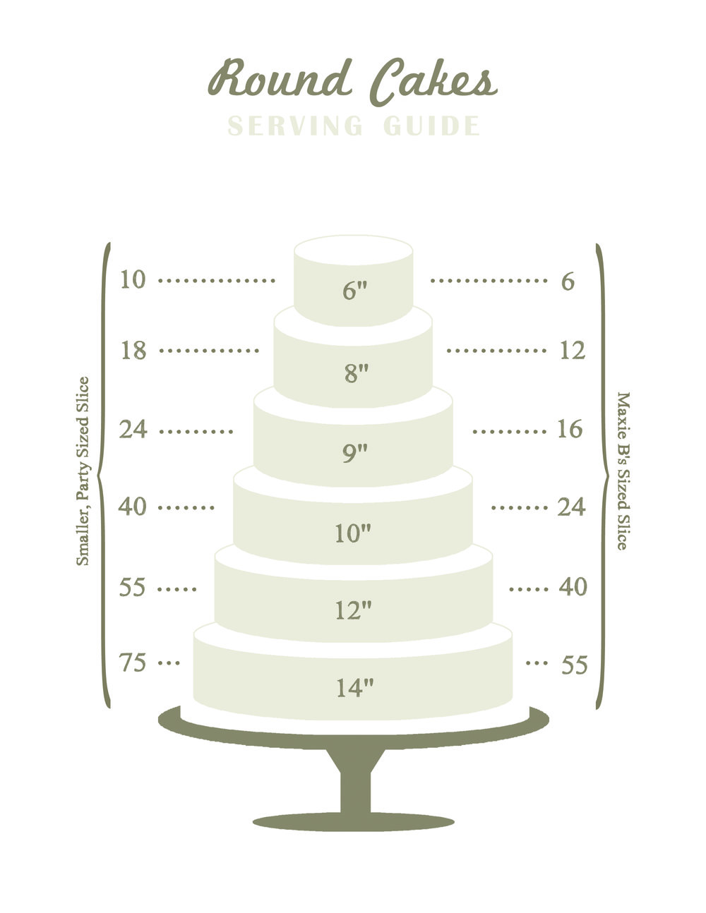 round cakes serving guide 2018.jpg