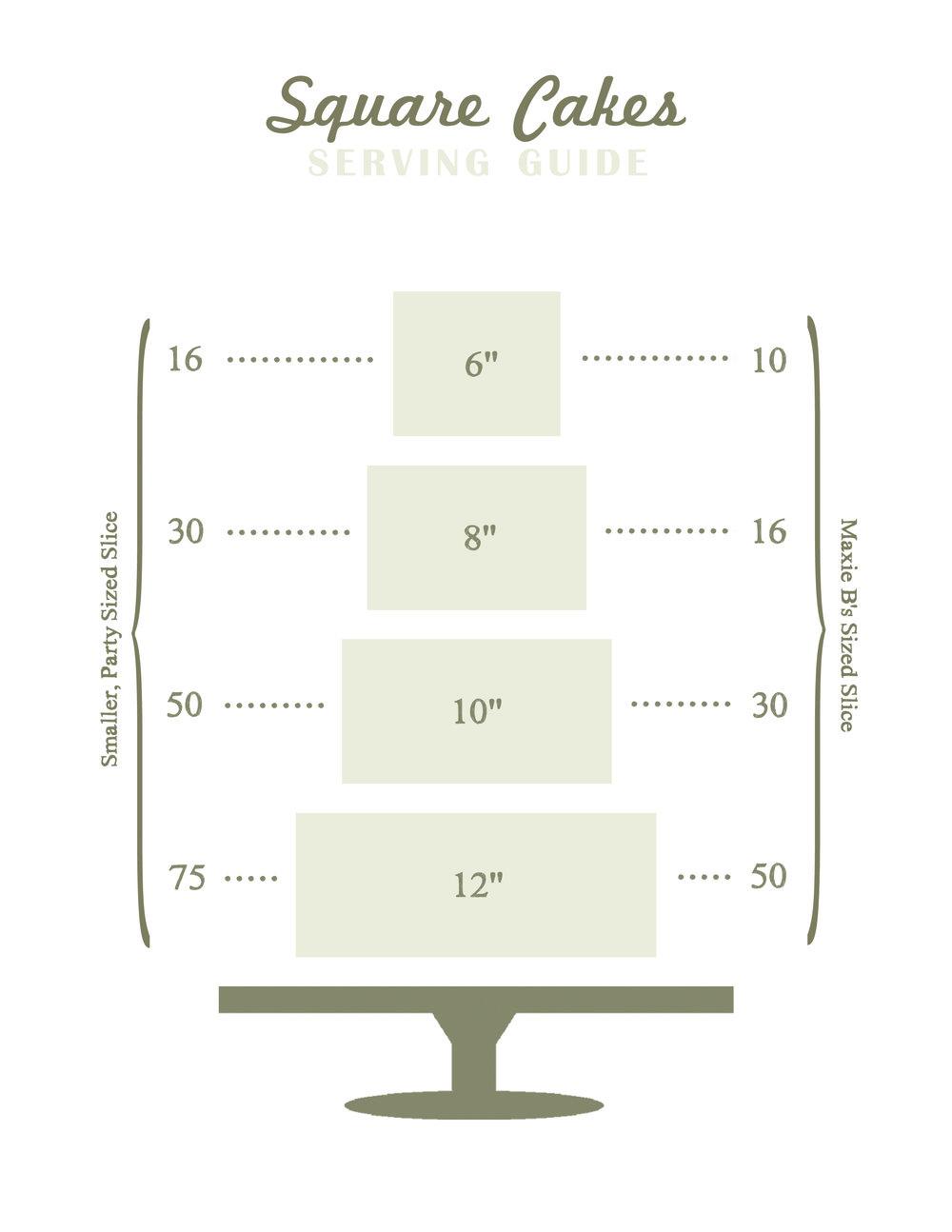 square cake serving guide 2018.jpg